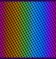 rainbow cloth texture vector image