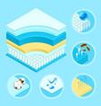 mattress materials symbols set vector image