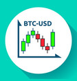 bitcoin to dollar candlestick chart icon vector image