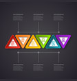 triangles infographic on a dark background vector image vector image