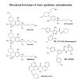Structural formulas of main synthetic cannabinoids vector image vector image