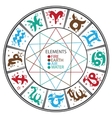 Horoscope circle symbol of four elementsZodiac vector image vector image