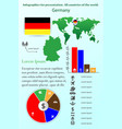 germany infographics for presentation all vector image