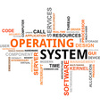 Word cloud operating system