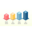isometric infographics bar chart graph with 4 vector image vector image