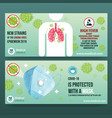medical twitter ad design with mask coronavirus vector image vector image