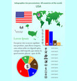 usa infographics for presentation all countries vector image