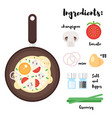 frying pan with scrambled eggs vector image vector image