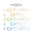infographic 5 steps timeline with process planner vector image