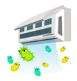 allergic to bacteria flying from air conditioner vector image