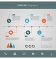 Timeline flat infographic vector image
