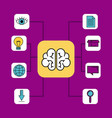 brain idea knowledge think diagram organization vector image