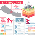nepal earthquake infographic vector image