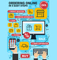 online shopping and order linear vector image vector image