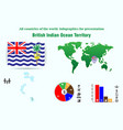 36 british indian ocean territory all countries vector image