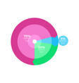 circled colorful infographic vector image vector image