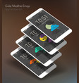 cute weather moile app screens on 3d smartphone vector image vector image