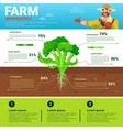 farming infographics eco friendly organic natural vector image vector image