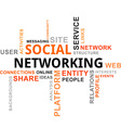 word cloud social networking vector image