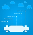 Flat for technical characteristics of longboard vector image vector image