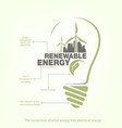renewable energy wind turbine in bulb the concept vector image vector image