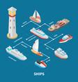 ships isometric flowchart vector image vector image