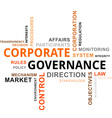 word cloud corporate governance vector image vector image