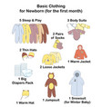 baby infographics what clothing to buy for the vector image vector image