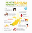 health benefits of banana infographics vector image