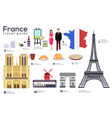 france travel guide template set french vector image