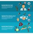 Nanotechnology Banner Set vector image vector image