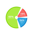 infographic pie divide in parts show percent ratio vector image vector image