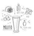 Mojito recipe drawn in chalk