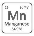 periodic table element manganese icon vector image vector image