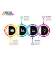 four steps infographics - can a strategy vector image