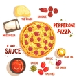 Preparing Pizza Pepperoni Set Of Ingredients vector image vector image