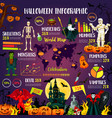 halloween infographic with october holiday chart vector image