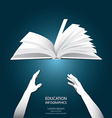 two hands try to catch flying book vector image