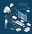 contactless data exchange composition vector image vector image