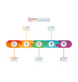 timeline infographic template banner vector image vector image