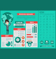 business glablozation infographic template vector image vector image