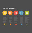 progress five steps template vector image vector image