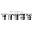 Types of capital Classical order vector image vector image