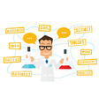 Scientist with lab flask vector image