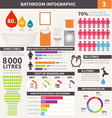 Bathroom infographic elements vector image
