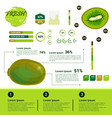 fresh organic infographics natural fruits growth vector image