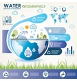 water resources and consumption infographics vector image vector image