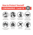 Prevention coronavirus covid-19 how