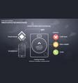 Innovative technologies in the washing machine