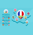 france natioanal team matches on isometric map vector image
